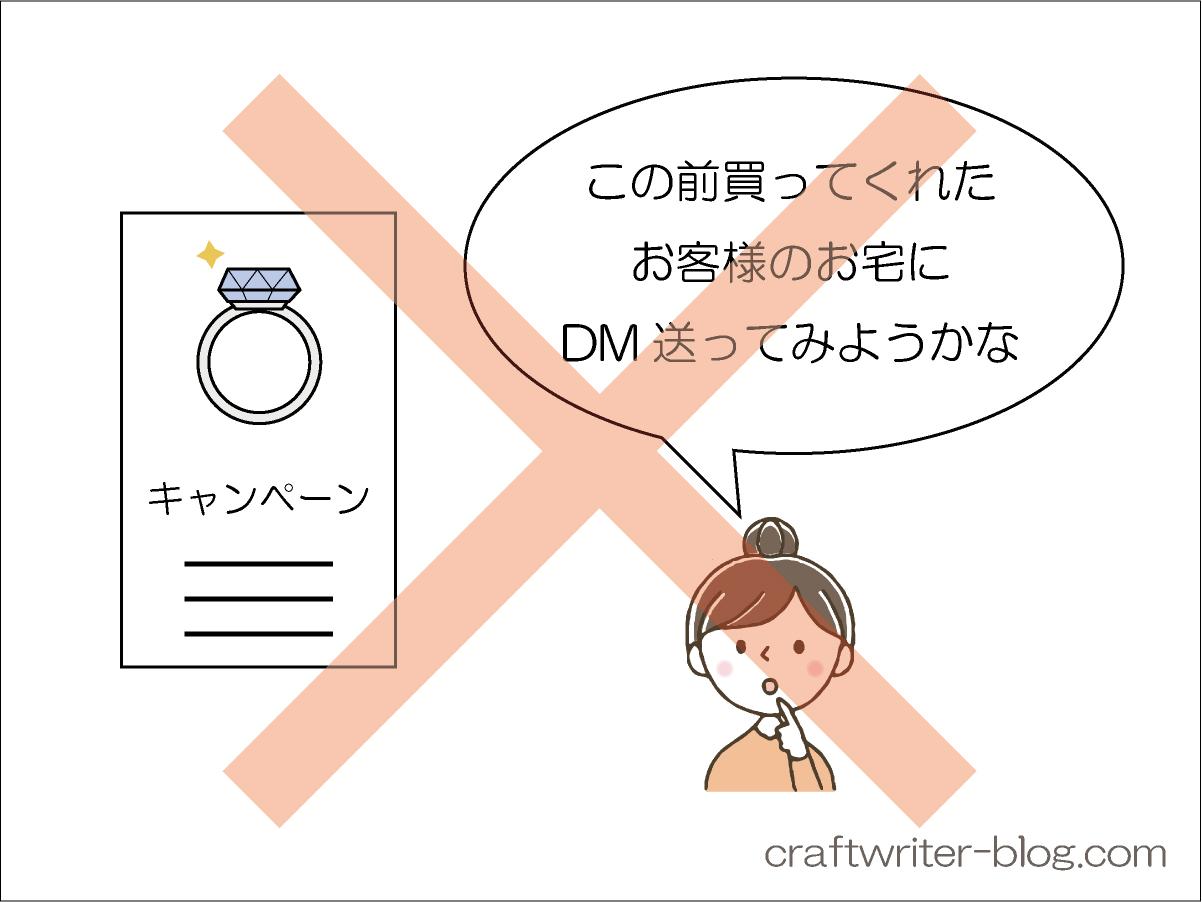 販売後にお客様の住所にDMを送るのは禁止