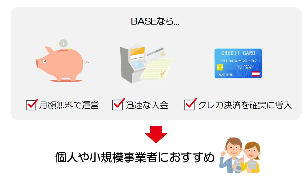 個人と小規模事業者に必要な機能が備わっているBASE