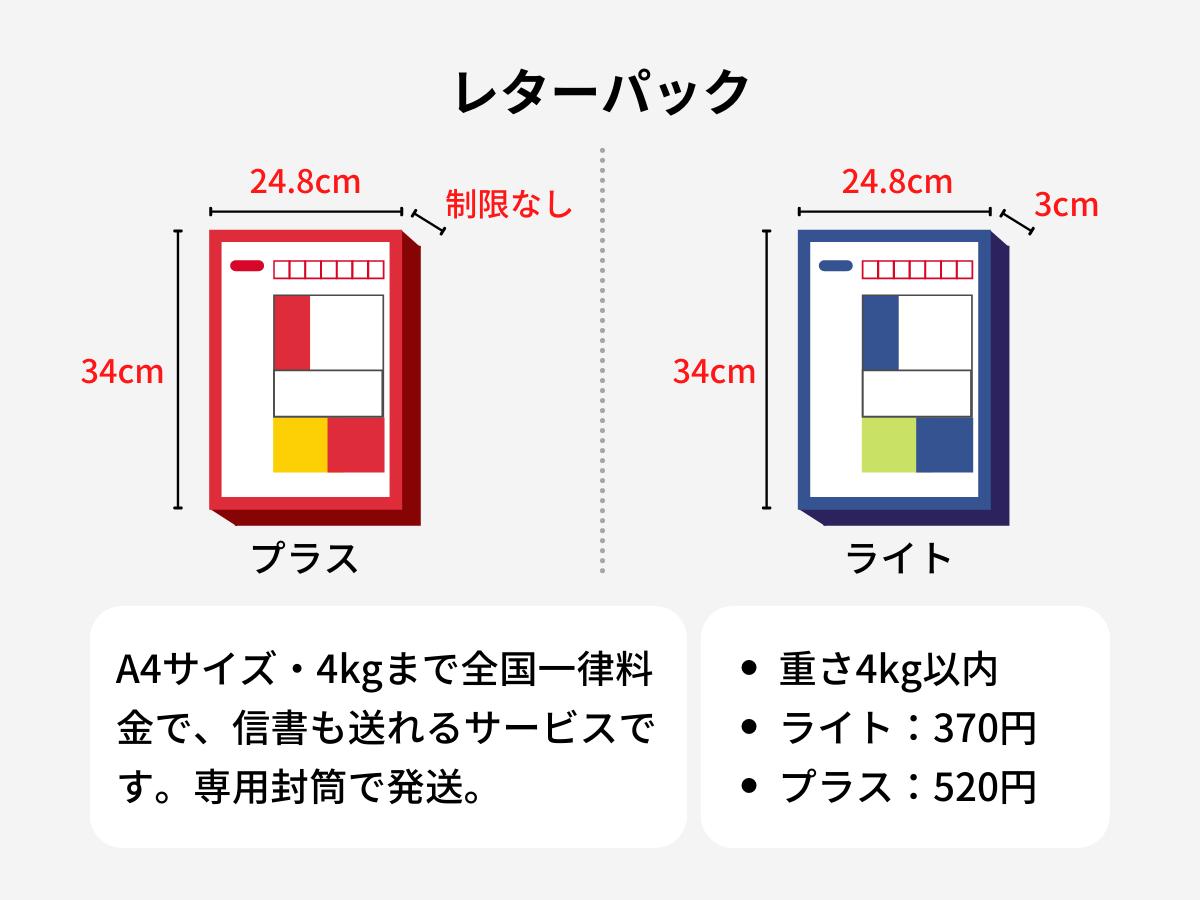 minneのレターパックのサイズと特徴