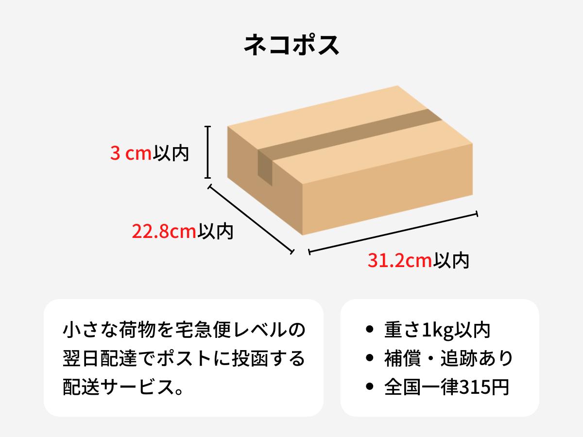 minneのネコポスのサイズと特徴