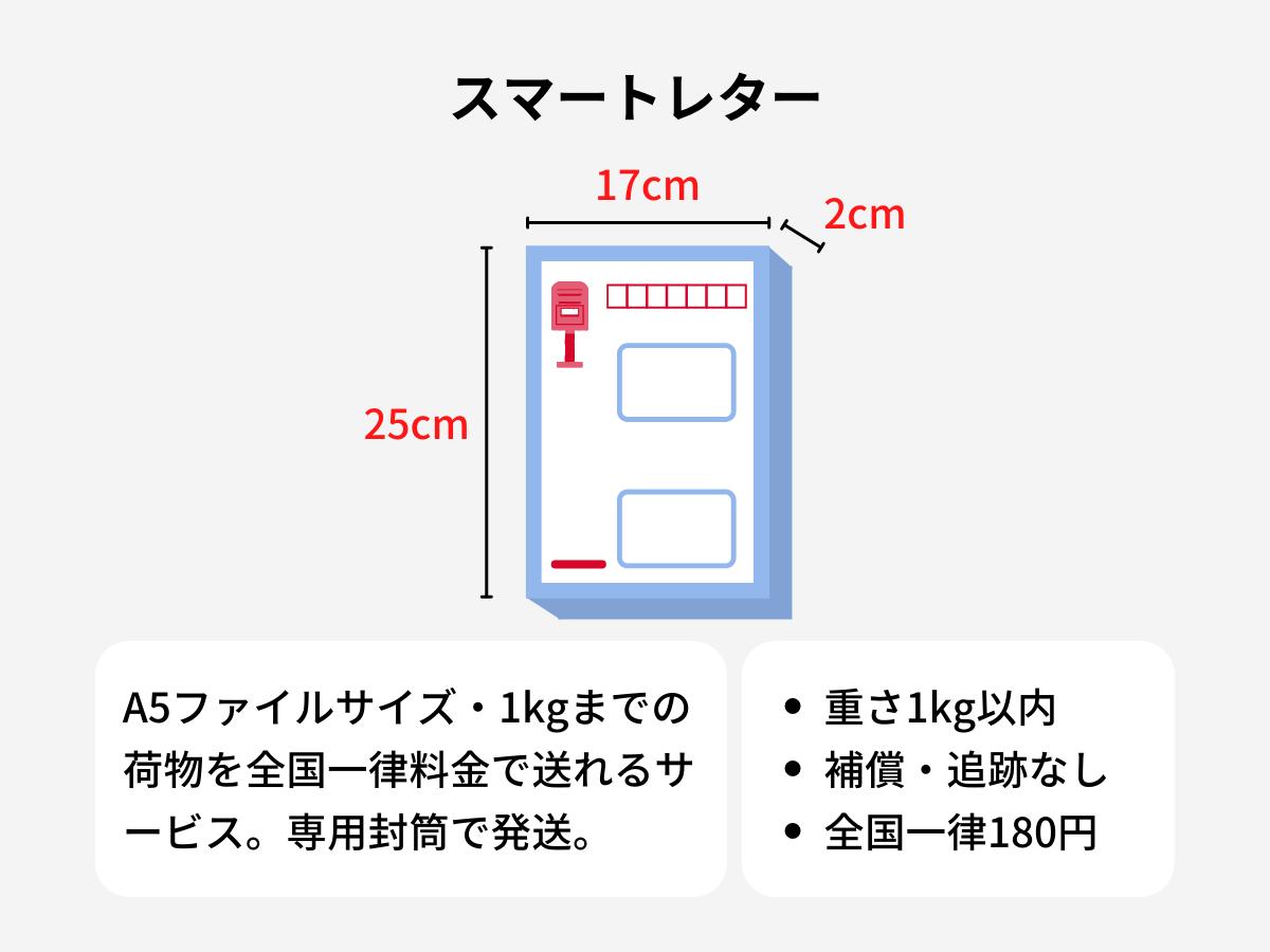 minneのスマートレターのサイズと特徴