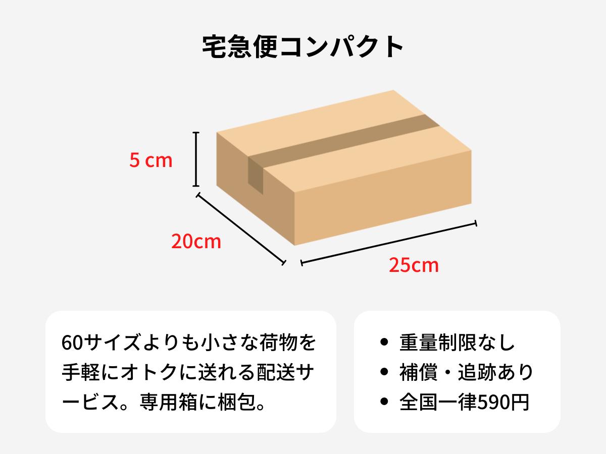 minneの宅急便コンパクトのサイズと特徴